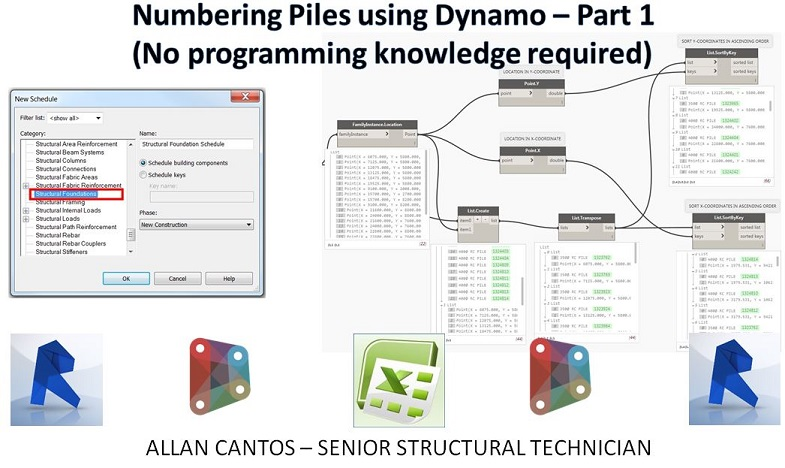Numbering Piles using Dynamo – Part 1 (No programming knowledge required)