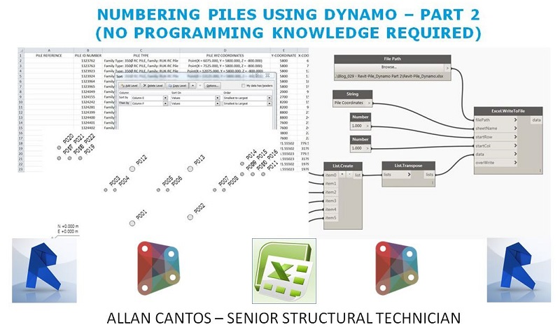 Numbering Piles using Dynamo – Part 2 (No programming knowledge required)
