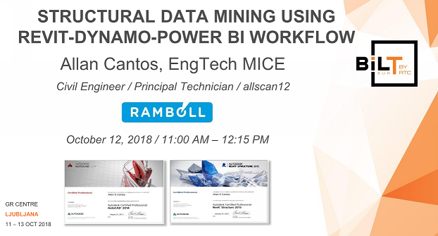 BILT EUR 2018 Laboratory Session 2.2: Structural Data Mining Using Revit-Dynamo-Power BI Workflow