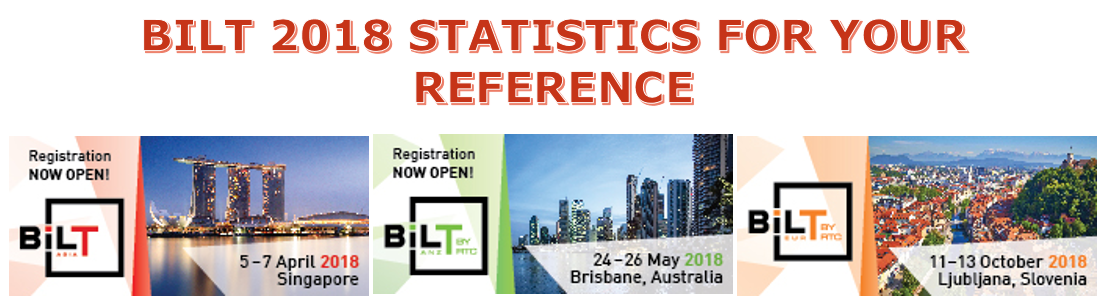BILT 2018 Statistics For Your Reference