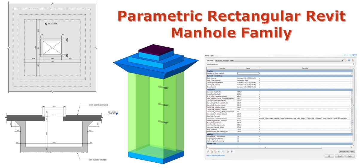 Parametric Rectangular Revit Manhole Family